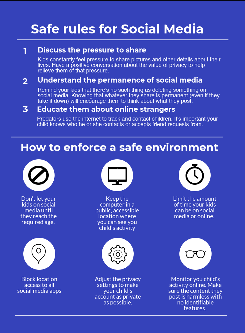Safe rules for social media infographic