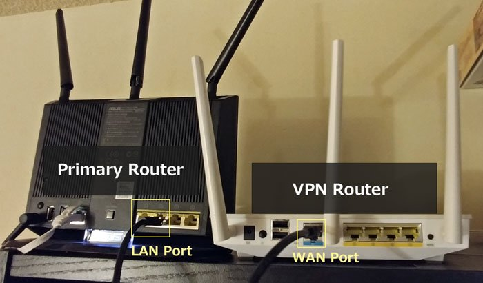 Can You Have Two Wireless Routers In One House On Different Networks 5