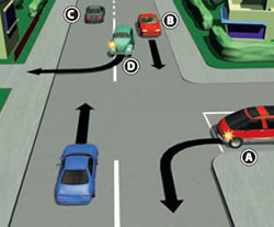 Code de la route : test gratuit