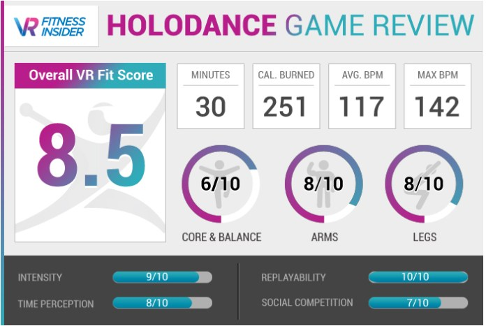 Holodance Review