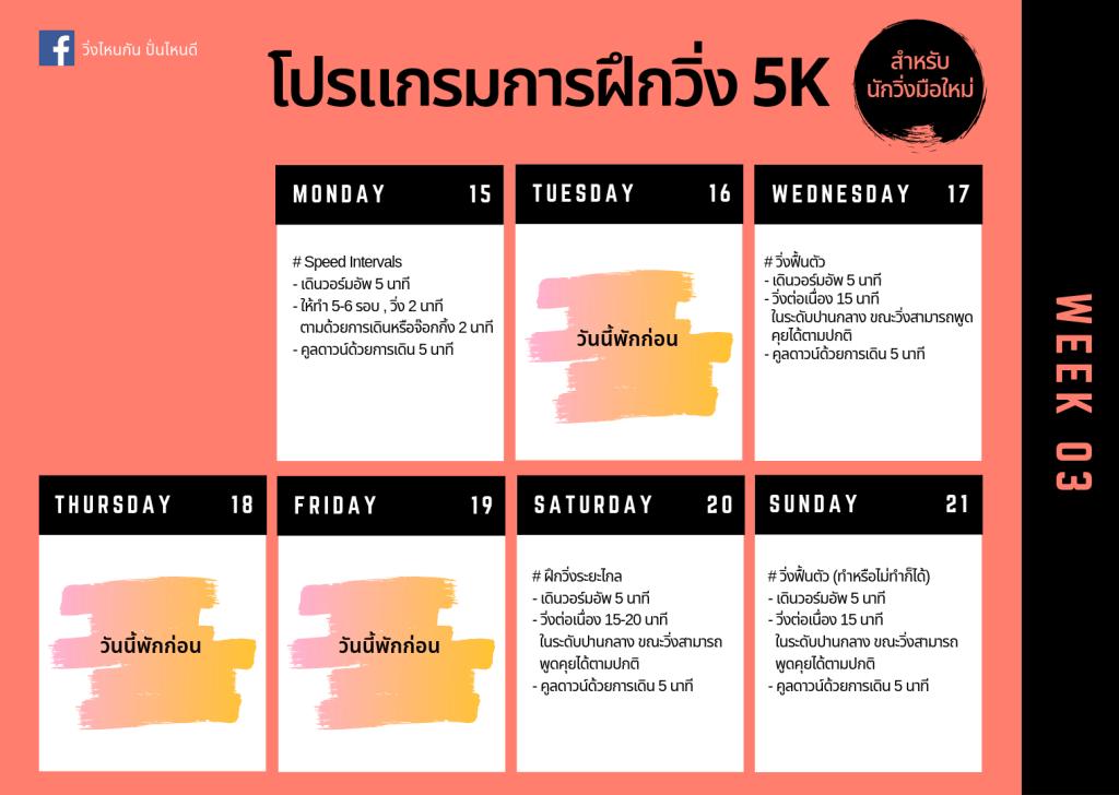 โปรแกรมการฝึกวิ่ง 5k สำหรับมือใหม่ (ระยะเวลาฝึกซ้อม 4 สัปดาห์)