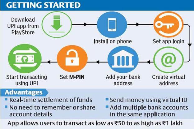 UPI-infographics.jpg