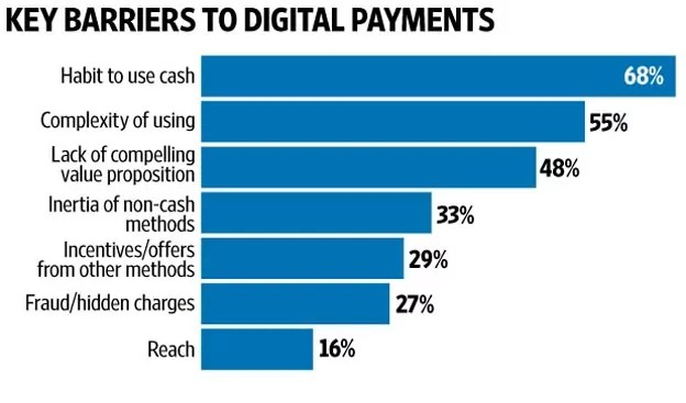 cashless-economy-india.jpg