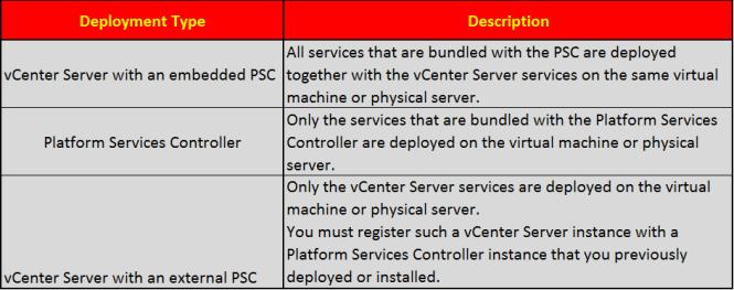 vcsa-deployment