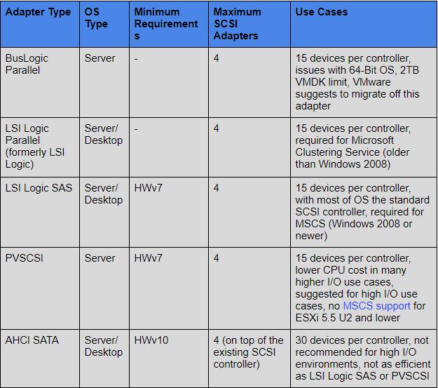controller-comparison.PNG