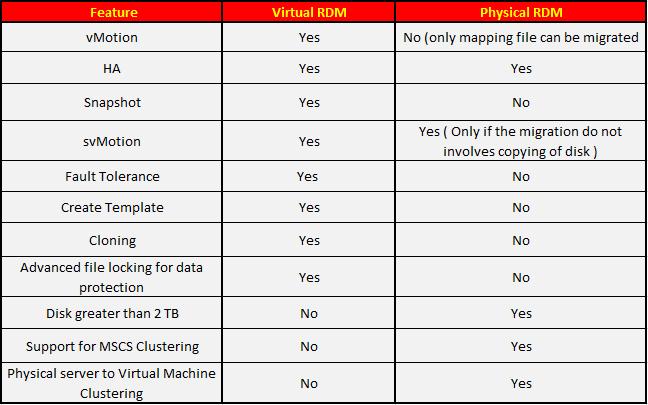 rdm-4.PNG