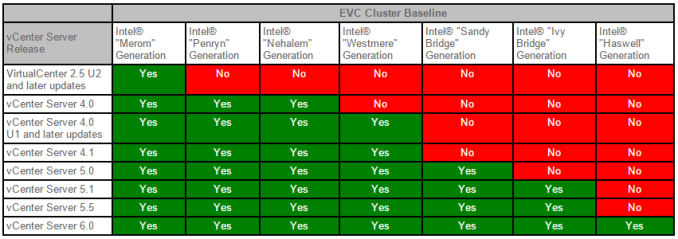 Intel-based-EVC-modes.png