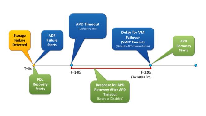 vmcp-timeline.png