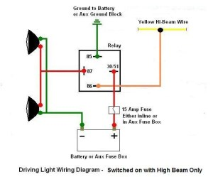 Wiring Front Fog Lights  Problems, Questions and