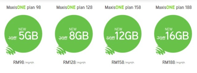Maxis OnePlan to West Malaysian