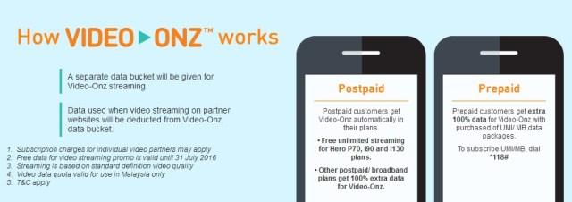 U Mobile Video Onz 1