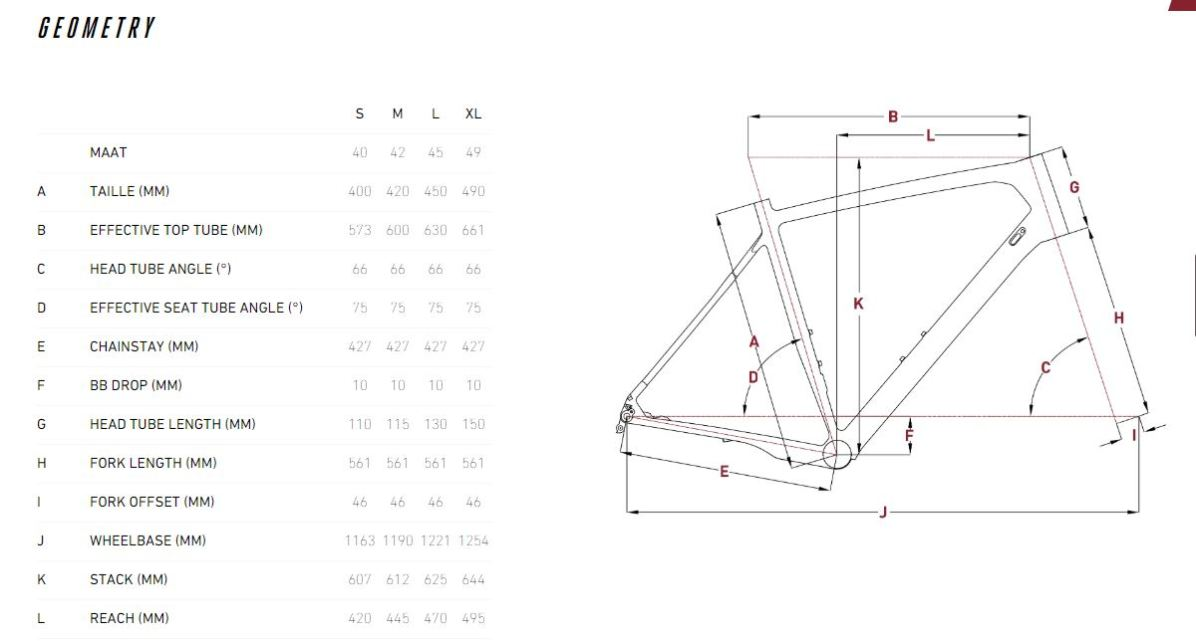 FocusSamgeometrie