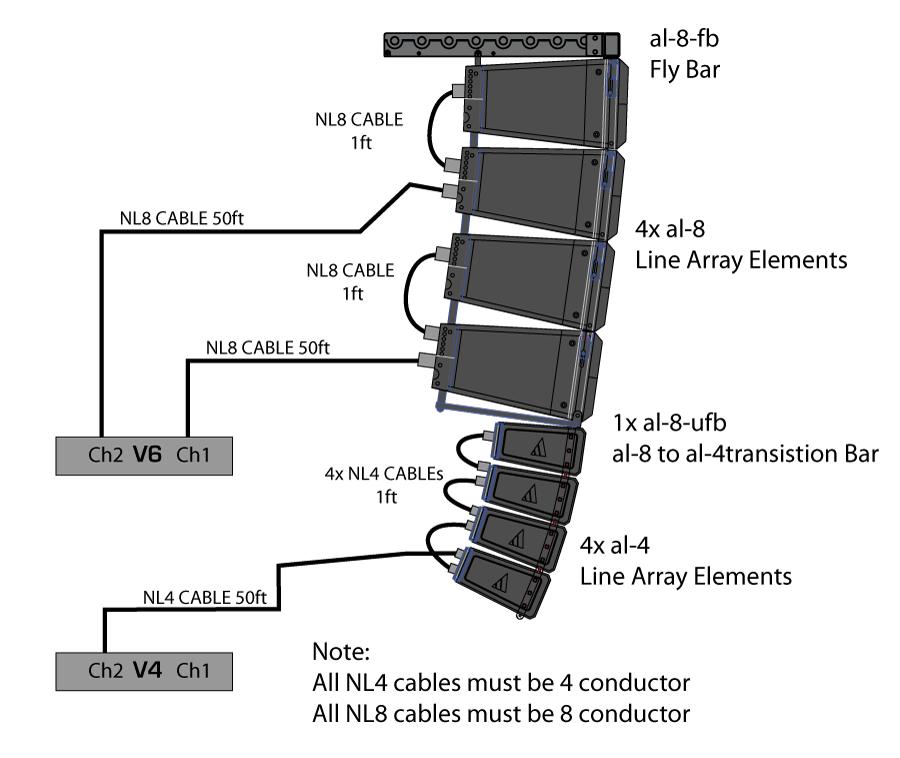 al-8 Line Array System — VUE AudiotechnikVUE Audiotechnik