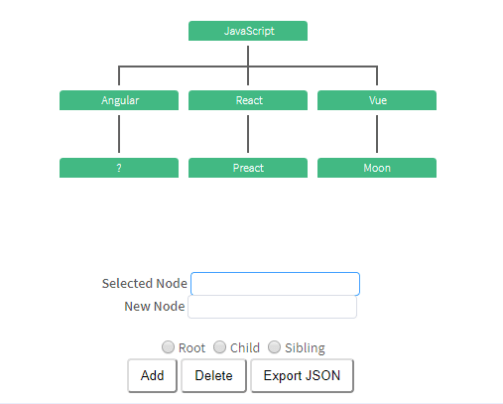 Vue 2 Wrapper For Chart Js - Vue js Script