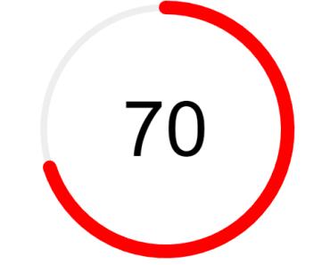 Circular SVG Progress Bar