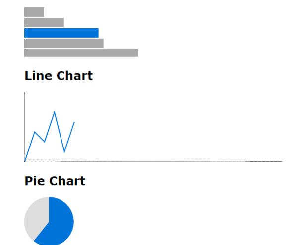 Github Style Calendar Heatmap For Vue js - Vue js Script