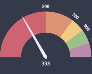 Speedometer Gauge With Vue.js And D3.js