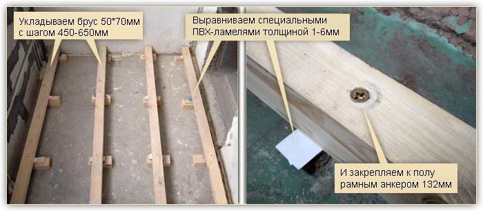 Installation af gulvbelægning