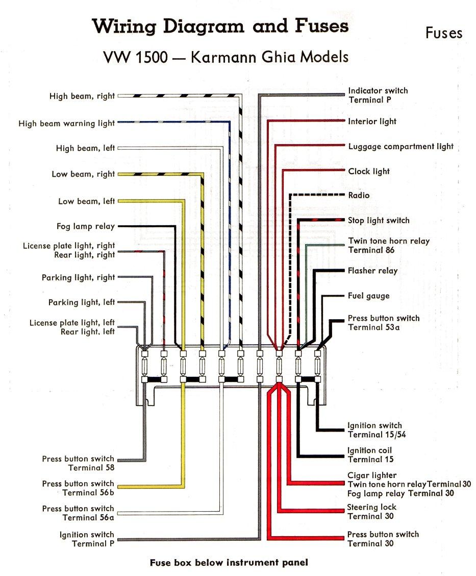 93 Civic Fuse Panel Diagram Box