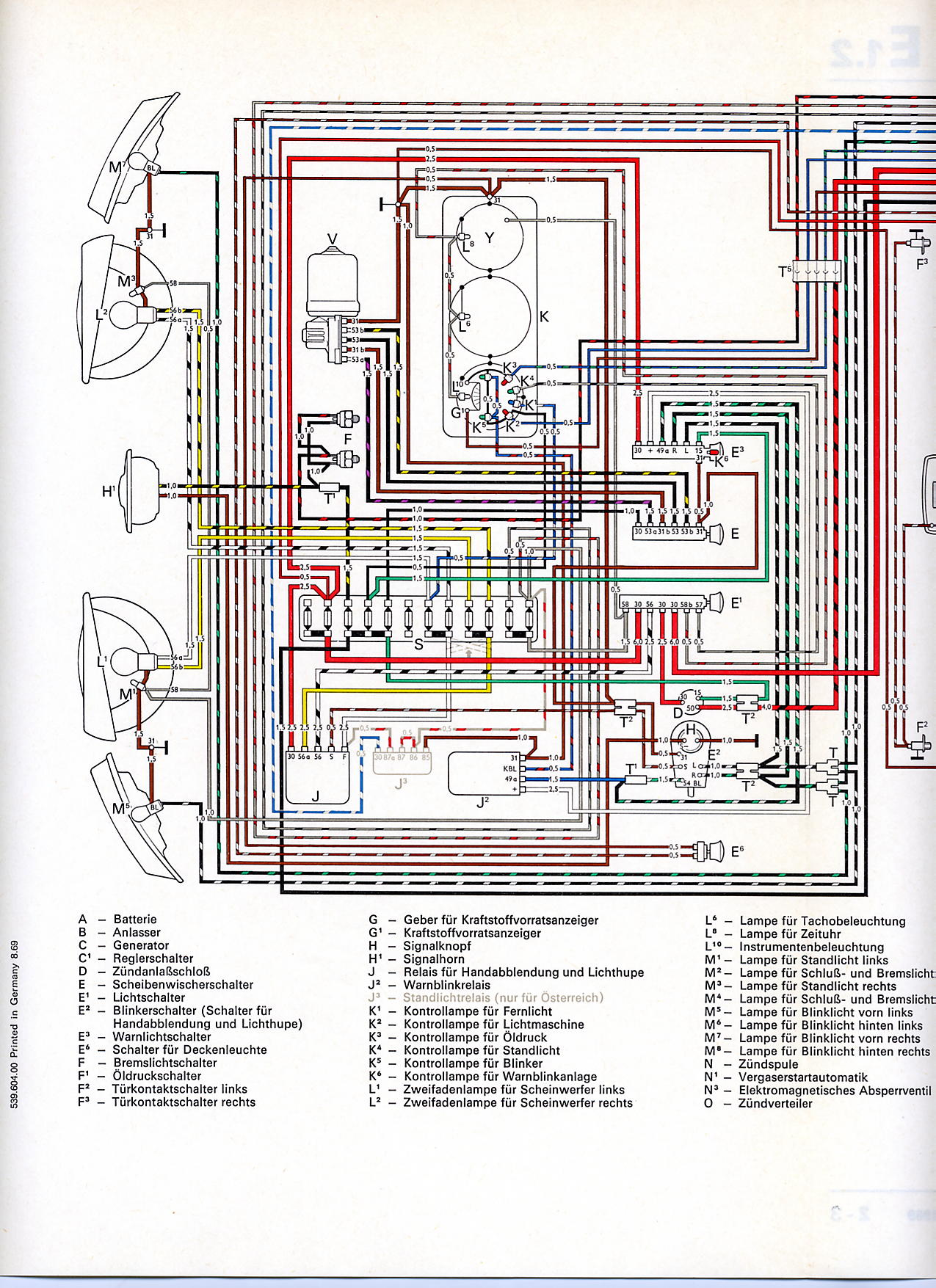 transporter_from_august_1969 1?resize\\=665%2C915 100 [ vw t4 ignition switch wiring ] vw transporter t4 syncro vw transporter t5 fuse box diagram at bakdesigns.co