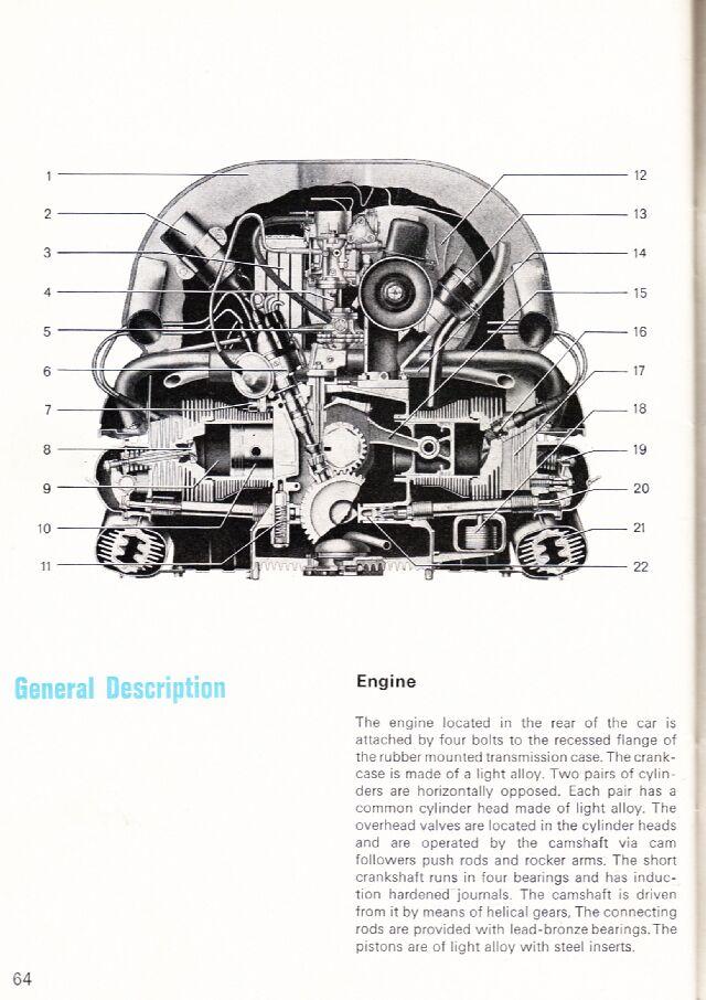 66 vw beetle engine diagram smart wiring diagrams u2022 rh emgsolutions co 2003 vw jetta engine diagram 1974 Karmann Ghia Engine Diagram