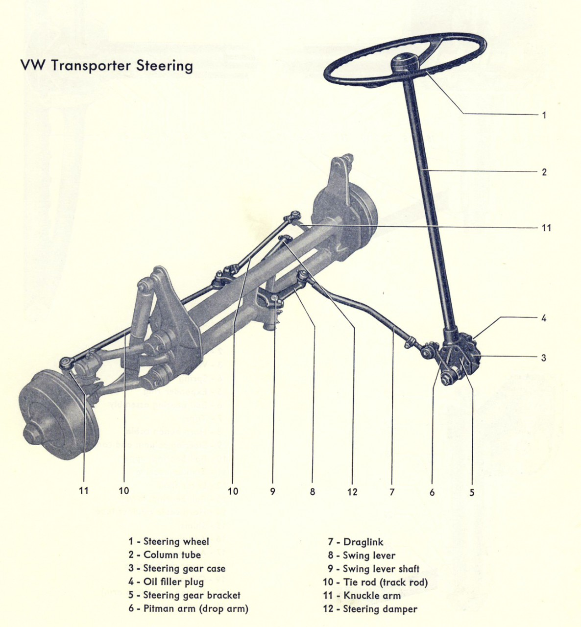 Vw Beetle Front Suspension Diagram Trusted Schematics Furthermore 1970 Engine Parts On 98 Electrical Wiring Diagrams 2002