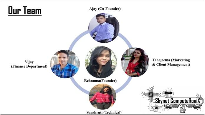 Rehnuma Sodawala-Team