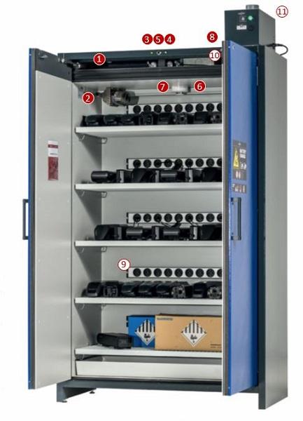 battery store pro