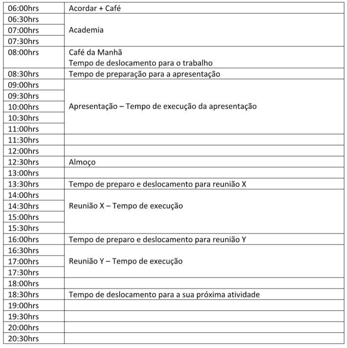 Gestão de agenda tabela