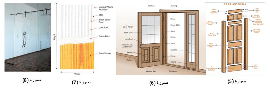 اسعار الابواب الخشبية في مصر 2019 بالمقاسا وأفضل أنواعها 180f9fb7f