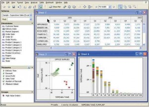 When different graphs or tables can be displayed on the same page, the page resembles a dashboard.