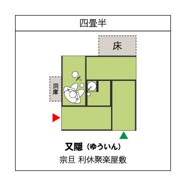 四畳半 又隠(ゆういん)  宗旦 利休聚楽屋敷