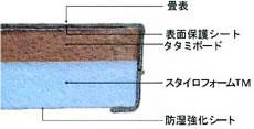 畳床 2型