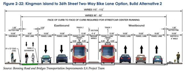 cycletrack section