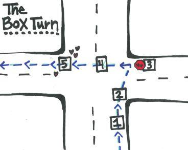 Box Turn Doodle