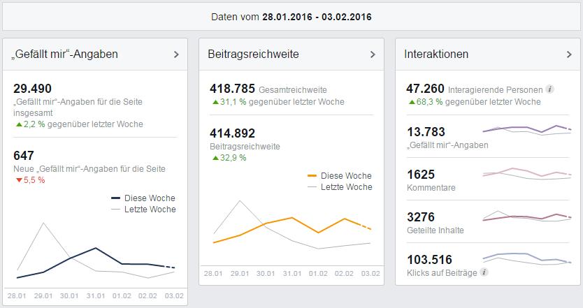 Reichweite Facebook www.wachaufmenschheit.de Wach Auf