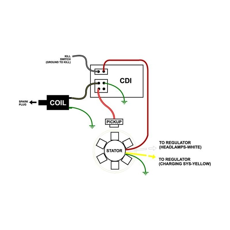 wiring diagram for 150cc go cart with Scooter Stator Coil Wiring Diagram on Thcable likewise Crossfire 150 Wiring Diagram in addition Gy6 150cc Engine Diagram likewise Air Filter Carburetor Engine Muffler Reverse Gear Box Sprocket Figure 4 in addition Coolster 150cc Atv Ignition Wiring Diagram.