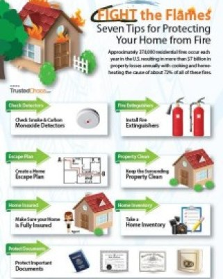 Fire Prevention infographic 2013