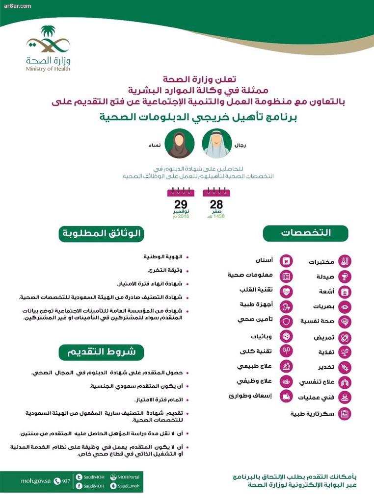 وزارة الصحة تدشن بوابة توطين القطاع الصحي وتفتح التقديم على برنامج تأهيل خريجي الدبلومات الصحية