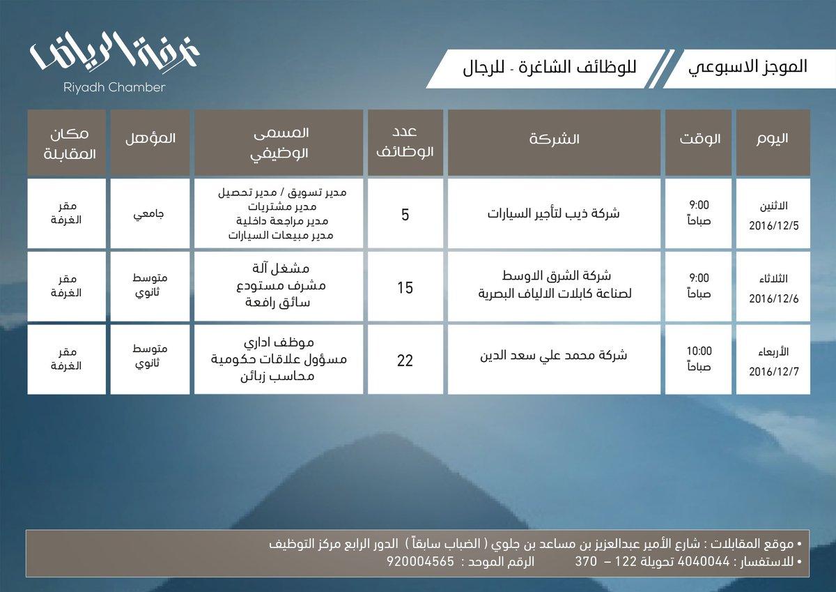 وظائف للشباب في ثلاث شركات بالقطاع الخاص تطرحها غرفة الرياض