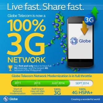 3G IG