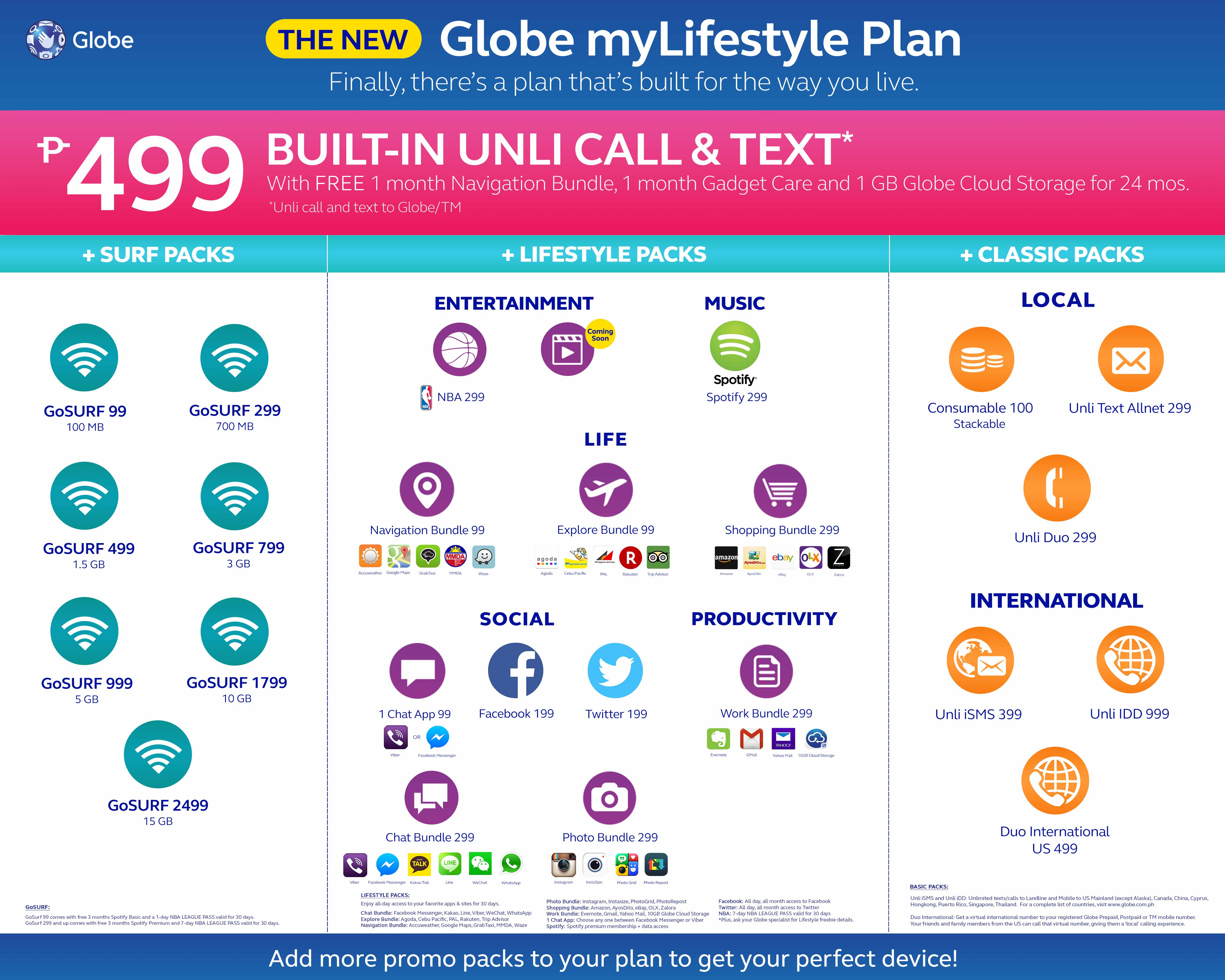 Welcome to Globe myBusiness
