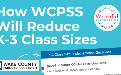 How WCPSS Will Reduce K-3 Class Sizes