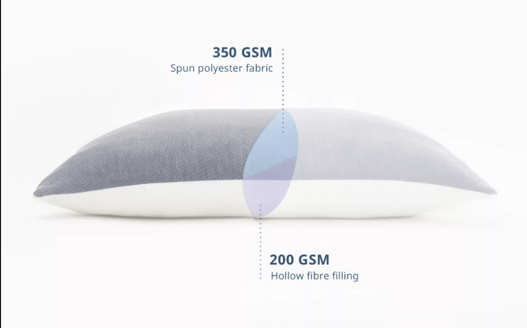why you should try wakefit sleeping