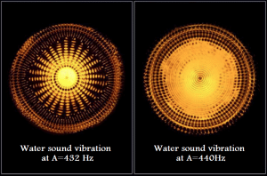 https://i1.wp.com/www.wakingtimes.com/wp-content/uploads/2015/09/water-sound-300x1981.png