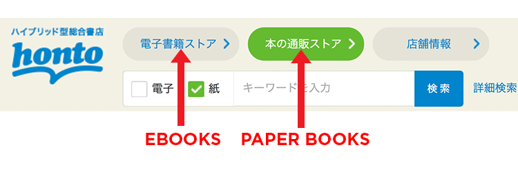 Step 04 Paper and Ebook