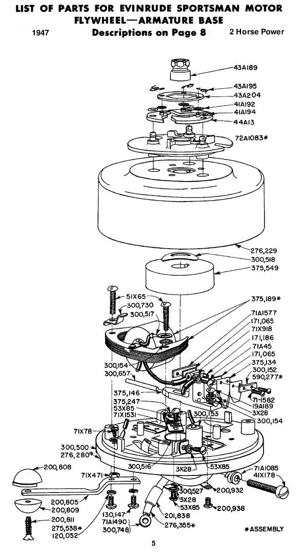 1946 Evinrude Sportsman Model 4412 Repair Manual