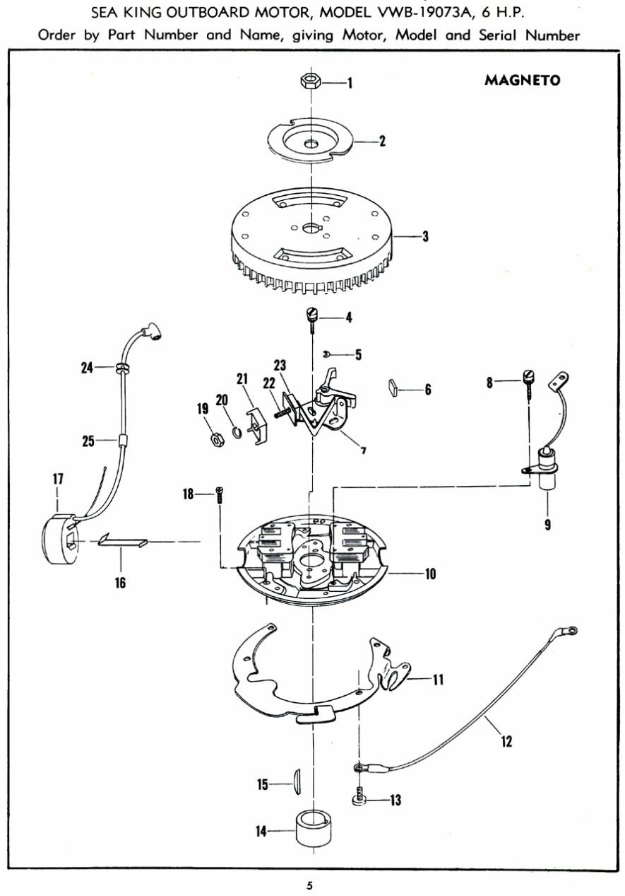 Sea King Outboard Manual Pdf