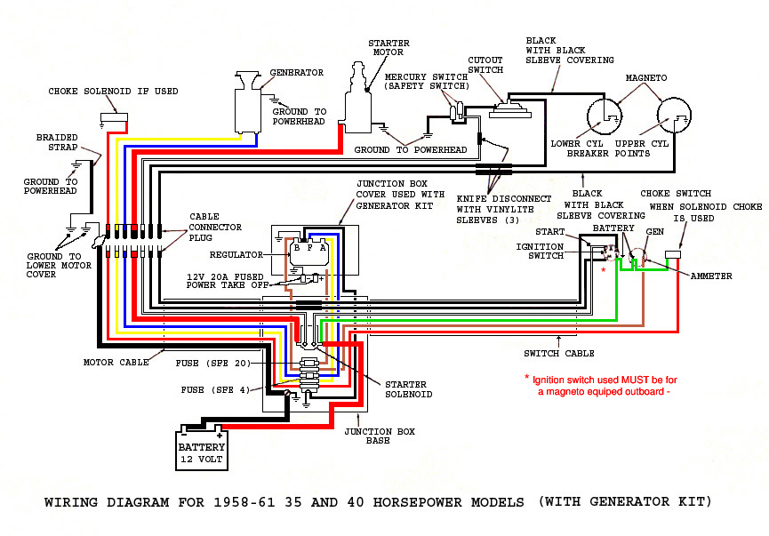 Wiring Diagram Of Mio Sporty : Yamaha yzf r wiring diagram