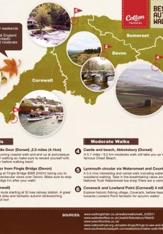 Cotton Traders Best Autumn Walks For The Weekend
